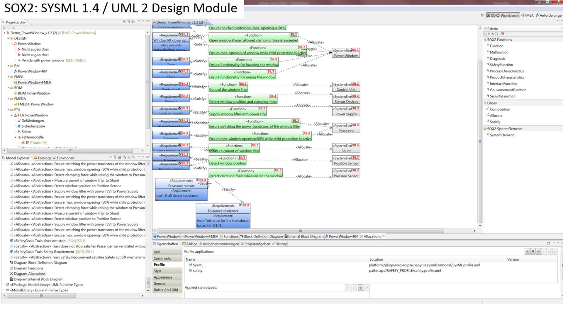 Ziemlich Software Zum Zeichnen Von Blockdiagrammen Fotos ...